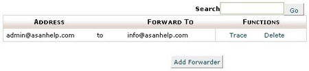email account forwarders